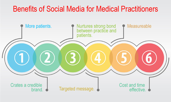 Benefits-of-Social-Media-for-Medical-Practitioners