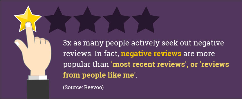 many people actively seek out negative reviews