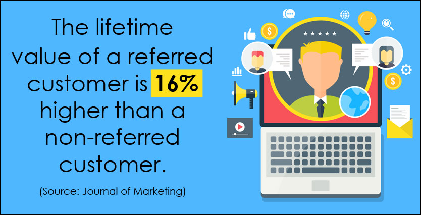 The-lifetime-value-of-a-referred-customer-is-16-higher-than-a-non-referred-customer