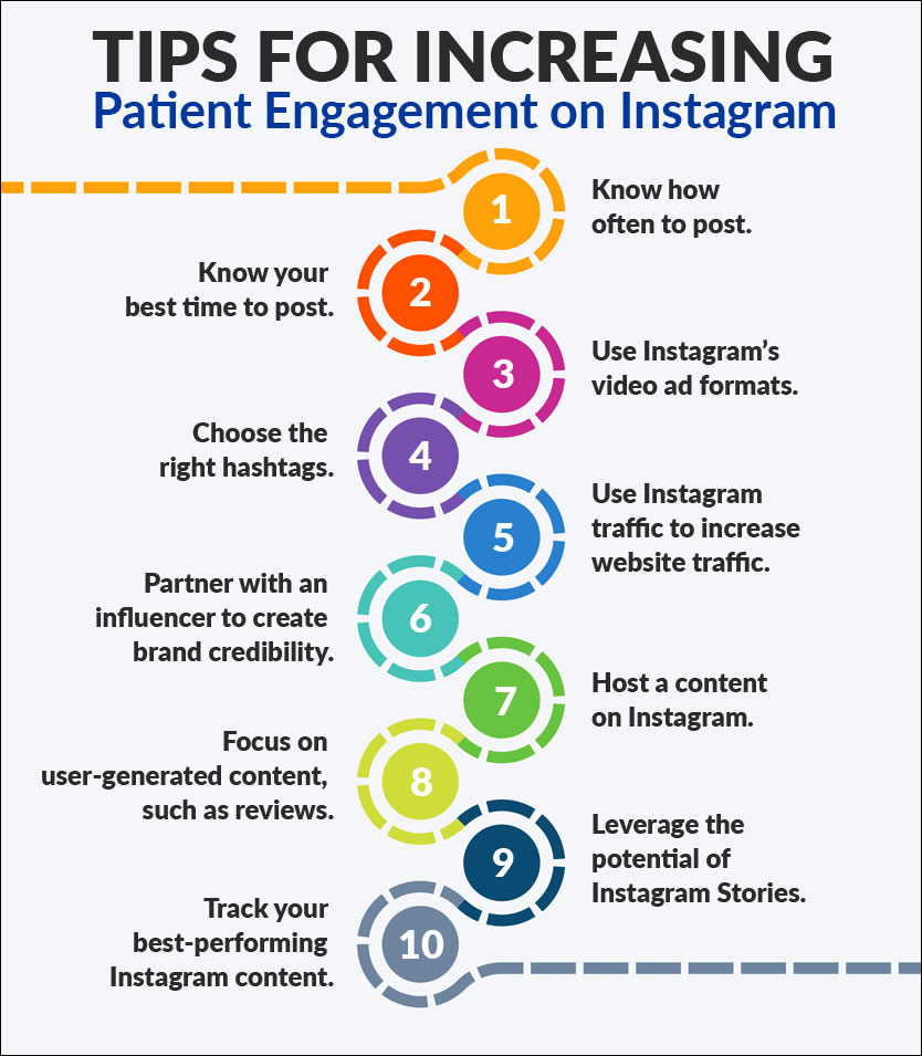 Tips-for-Increasing-Patient-Engagement-on-Instagram