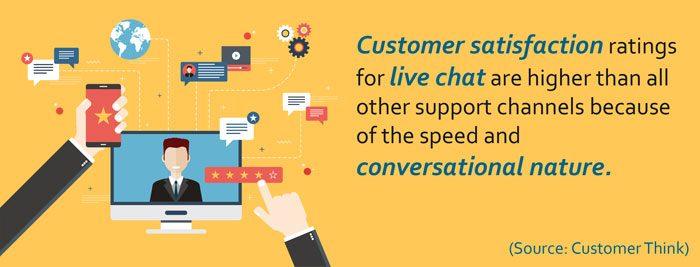 Customer-satisfaction-ratings-for-live-chat-are-higher