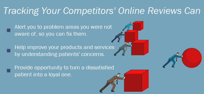 Tracking your competitors' online reviews