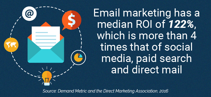 email has a median