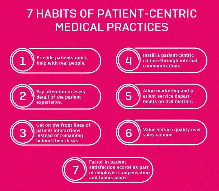Why Patient Centricity Is Important