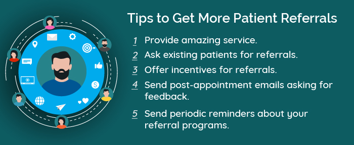 Are Referrals Right for Your Practice