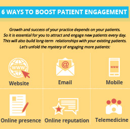 Grow patient engagement