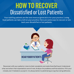 How to Recover Dissatisfied or Lost Patients